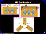 jbi architecture89