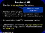 overview of jbi