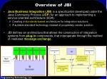 overview of jbi11