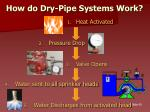 how do dry pipe systems work