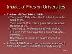 impact of fires on universities