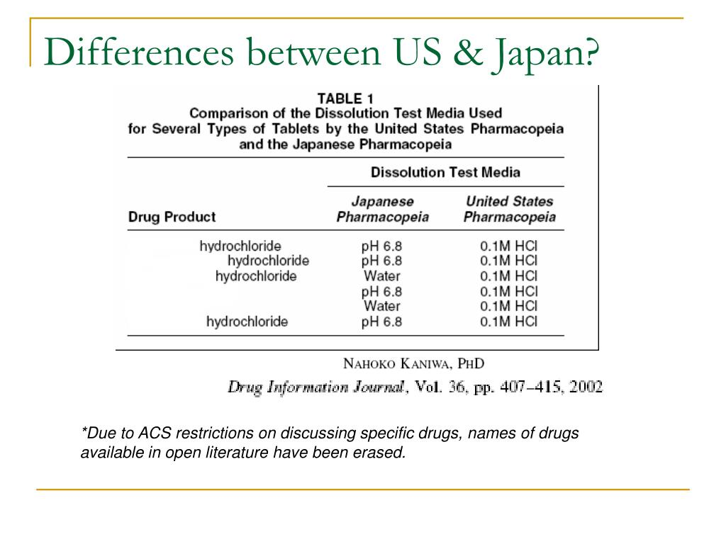 Differences between US & Japan?