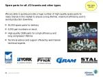 spare parts for all jci brands and other types