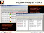 dependency impact analysis