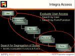 integra access34