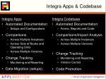 integra apps codebase