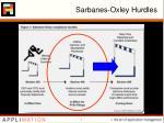 sarbanes oxley hurdles