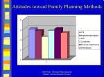 attitudes toward family planning methods