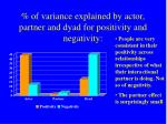 of variance explained by actor partner and dyad for positivity and negativity