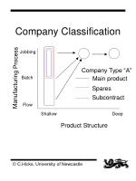 company classification