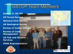 gstop team members