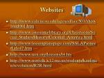 websites24
