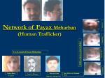 network of fayaz meharban human trafficker