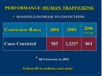 performance human trafficking11