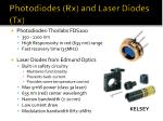 photodiodes rx and laser diodes tx