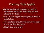 charting their apples