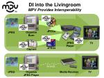 di into the livingroom mpv provides interoperability