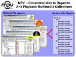 mpv consistent way to organize and playback multimedia collections