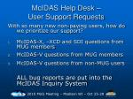 mcidas help desk user support requests