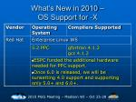 what s new in 2010 os support for x9