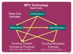 mpv technology basic profile