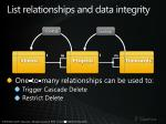 list relationships and data integrity