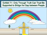 exhibit 7 1 only through truth can trust be supported to bridge the gap between people