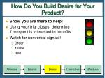 how do you build desire for your product