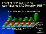 effect of sbp and dbp on age adjusted cad mortality mrfit