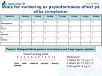 skala for vurdering av psykofarmakas effekt p ulike symptomer26
