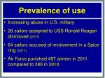 prevalence of use30