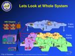 lets look at whole system