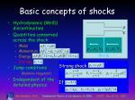 basic concepts of shocks