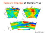 fermat s principle at work for you