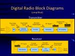 digital radio block diagrams simplified