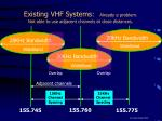 existing vhf systems already a problem not able to use adjacent channels at close distances