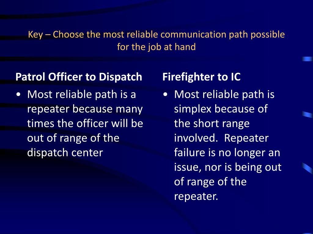 Patrol Officer to Dispatch