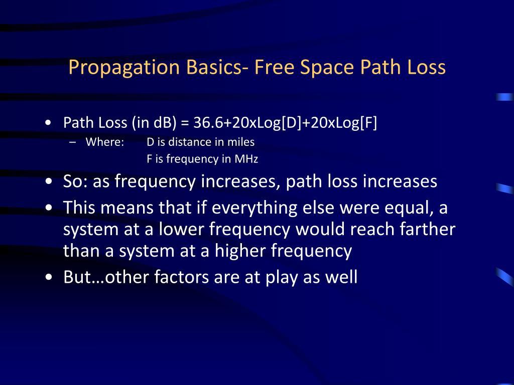 Propagation Basics- Free Space Path Loss