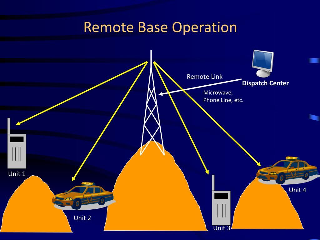 Remote Base Operation