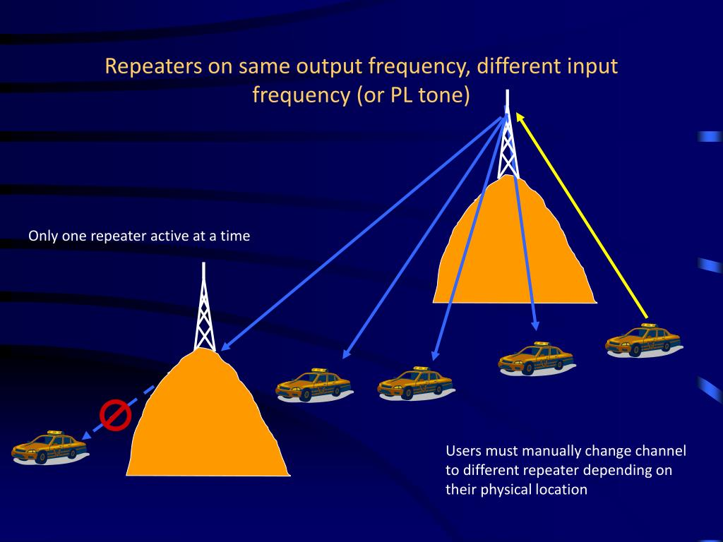 Repeaters on same output frequency, different input frequency (or PL tone)
