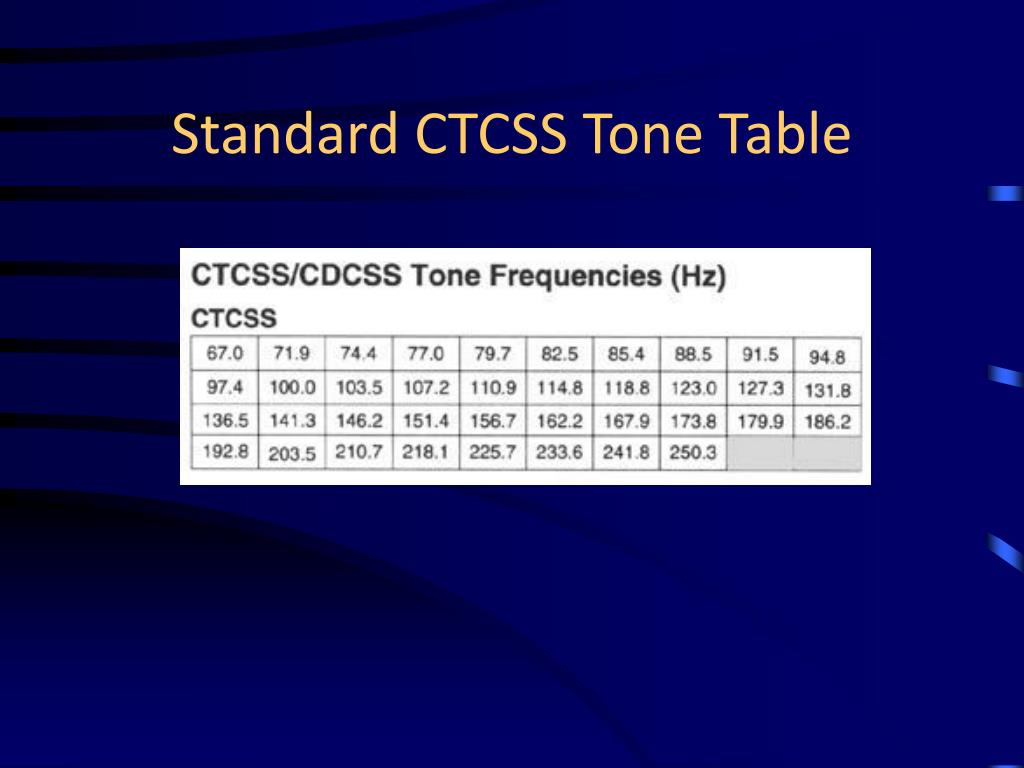 Standard CTCSS Tone Table