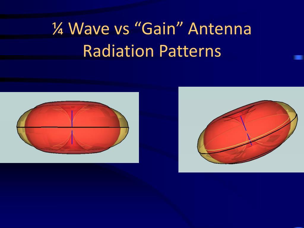 "¼ Wave vs ""Gain"" Antenna Radiation Patterns"
