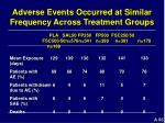 adverse events occurred at similar frequency across treatment groups