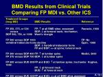 bmd results from clinical trials comparing fp mdi vs other ics