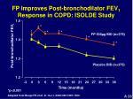 fp improves post bronchodilator fev 1 response in copd isolde study