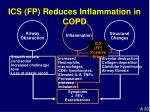 ics fp reduces inflammation in copd