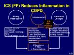 ics fp reduces inflammation in copd31