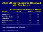 other efficacy measures observed with combivent