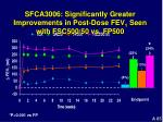 sfca3006 significantly greater improvements in post dose fev 1 seen with fsc500 50 vs fp50085
