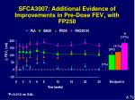 sfca3007 additional evidence of improvements in pre dose fev 1 with fp250